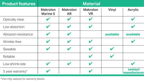 Makrolon Marine VR Polycarbonate Sheet, Vinyl-Replacement, Clear